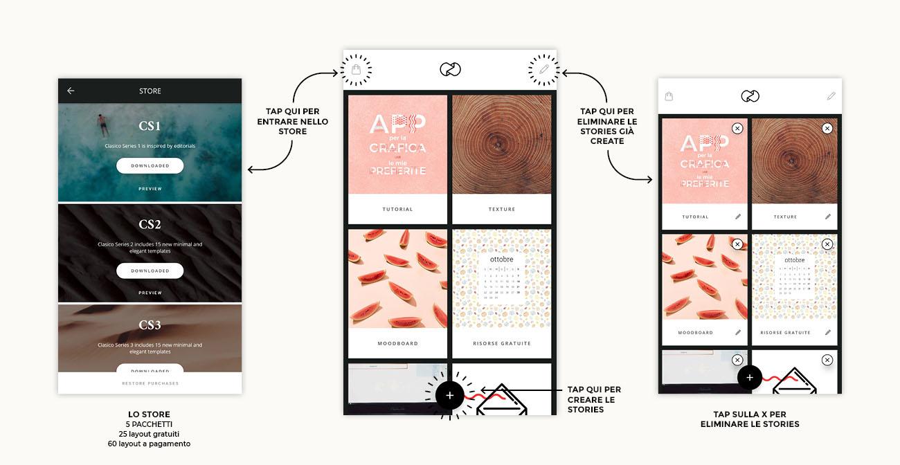 Unfold, come si usa l'app per creare stories per Instagram. Tutorial sull'interfaccia. Articolo dal blog di Marianna Milione