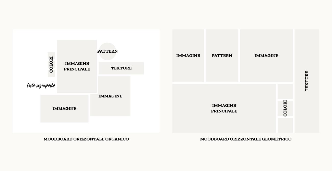 Come creare un moodboard più 4 modelli gratuiti. Versione orizzontale. Articolo dal blog di Marianna Milione