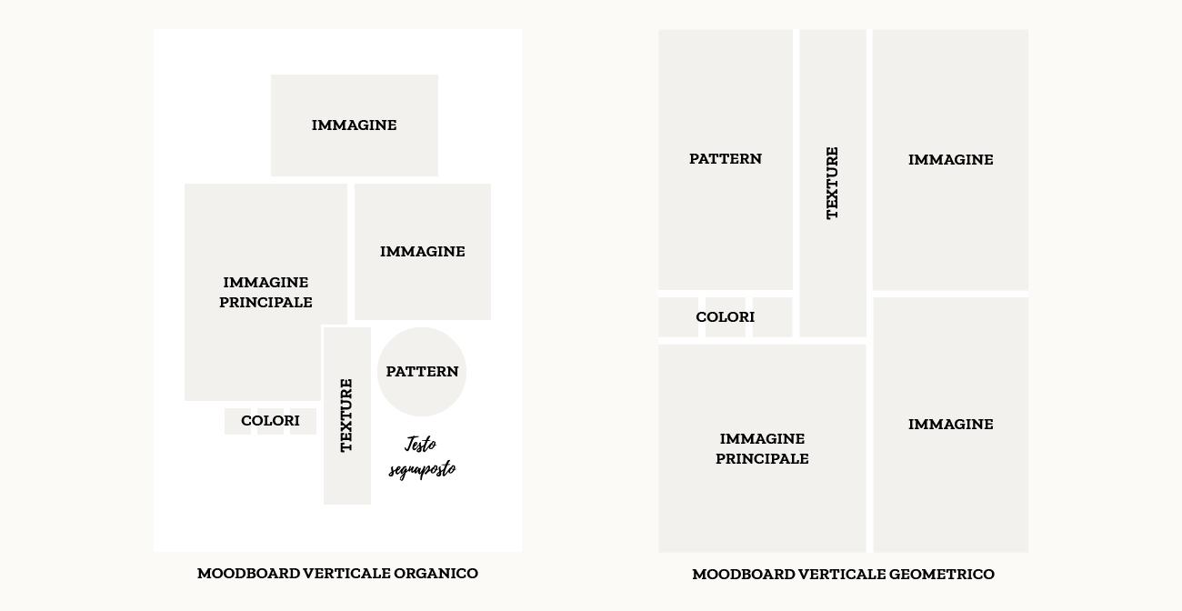 Come creare un moodboard più 4 modelli gratuiti. Versione verticale. Articolo dal blog di Marianna Milione