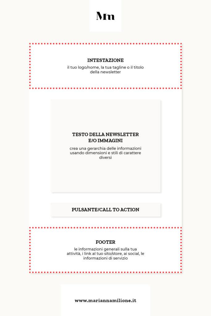 Schema per migliorare la grafica della tua newsletter. Dal blog di Marianna Milione