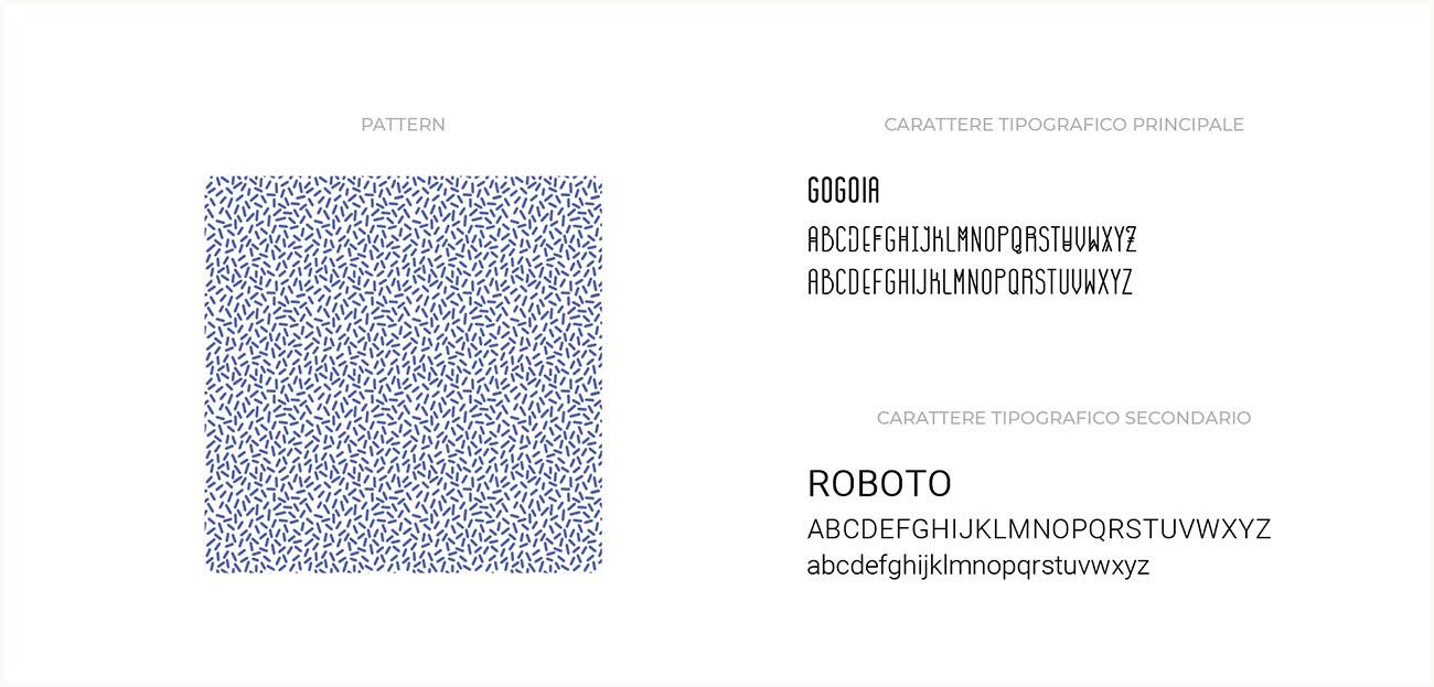 Come nasce l'identità grafica di un'attività? Scopri la creazione della style guide e del logo: caratteri tipografici e pattern. Dal blog di Marianna Milione