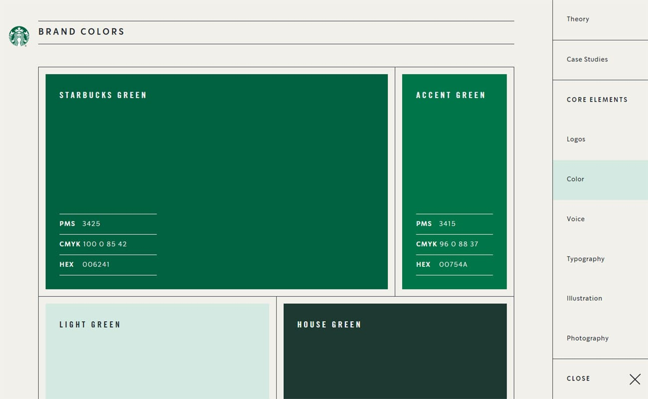 Che cosa è un'identità grafica. Identità di Starbucks. Dal blog di Marianna Milione