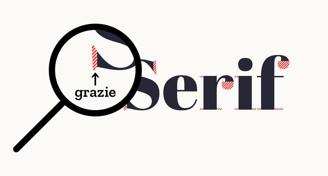 Esempio di carattere tipografico serif. Dizionario di grafica di Marianna Milione
