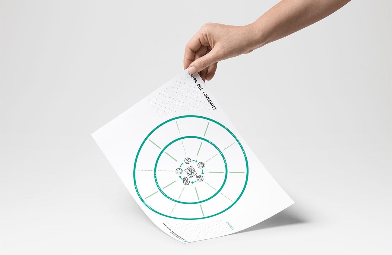 Mappa dei contenuti realizzata per l'identità grafica di Marilisa Dalla Massara. Progetto realizzato da Marianna Milione.