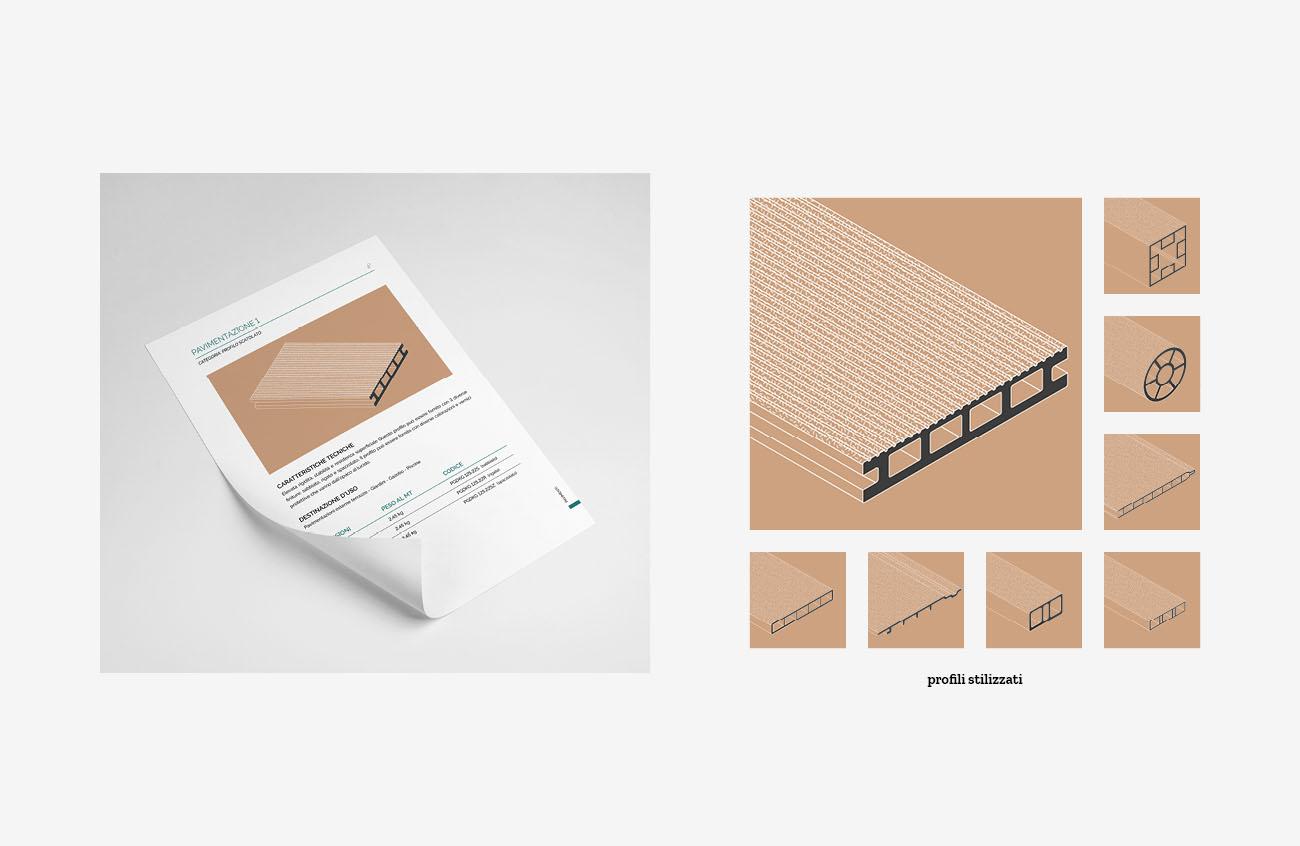 Scheda tecnica e profili stilizzati realizzati per l'identità grafica di Profilgreen. Progetto realizzato da Marianna Milione.