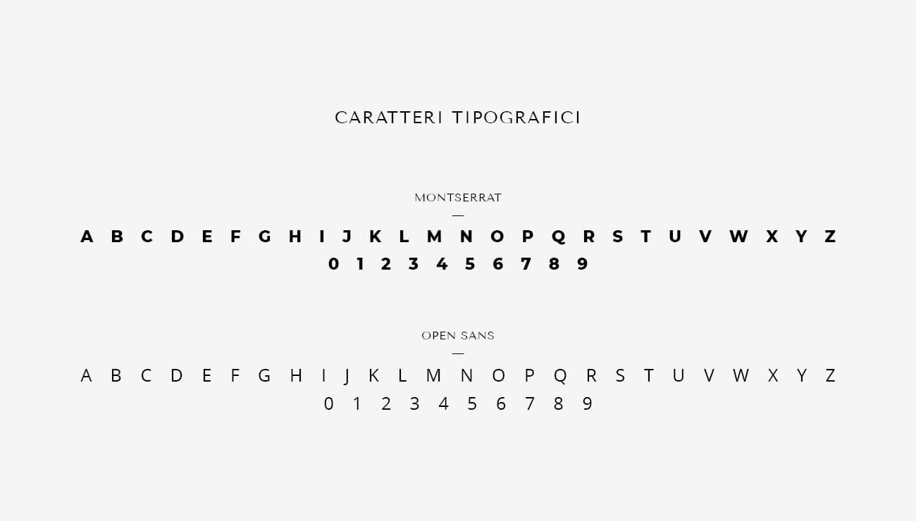 Selezione font per MT Training, grafica di Marianna Milione